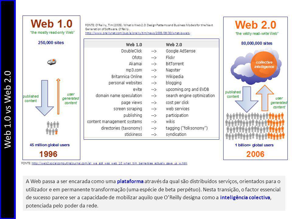 Com o aparecimento das funcionalidades da Web 2.0, conceito proposto por Tim OReilly e o MediaLive International, a facilidade de publicação online e a facilidade de interacção entre os cibernautas torna-se uma realidade.