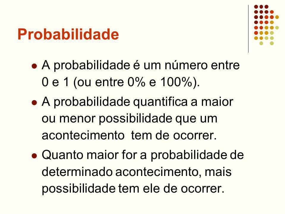 Probabilidade A probabilidade é um número entre 0 e 1 (ou entre 0% e 100%). A probabilidade quantifica a maior ou menor possibilidade que um acontecim