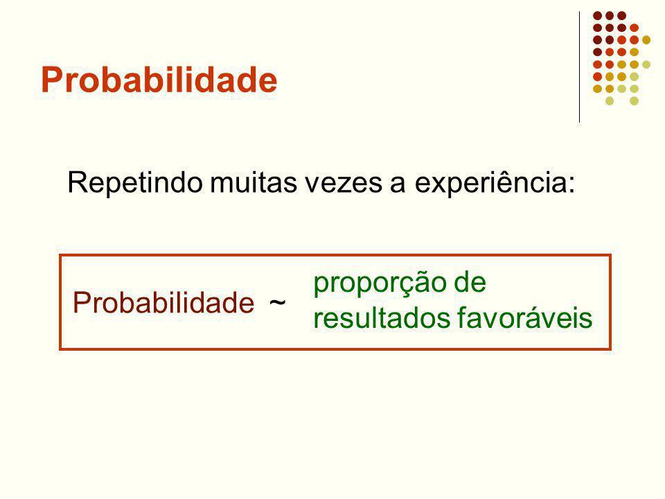 Probabilidade Probabilidade ~ Repetindo muitas vezes a experiência: proporção de resultados favoráveis