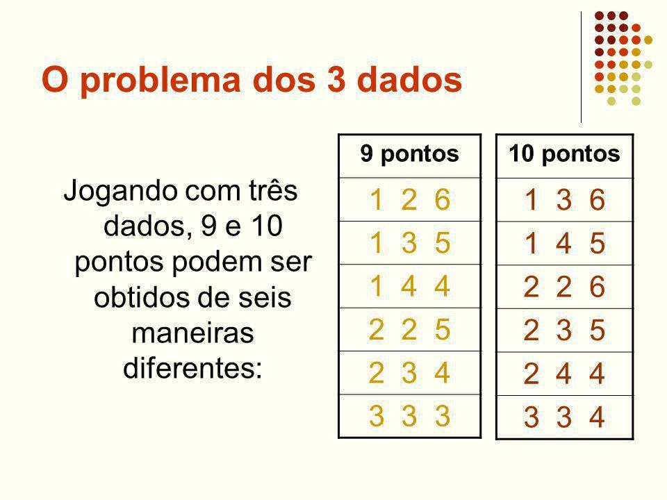 O problema dos 3 dados Jogando com três dados, 9 e 10 pontos podem ser obtidos de seis maneiras diferentes: 9 pontos 1 2 6 1 3 5 1 4 4 2 2 5 2 3 4 3 3 3 10 pontos 1 3 6 1 4 5 2 2 6 2 3 5 2 4 4 3 3 4