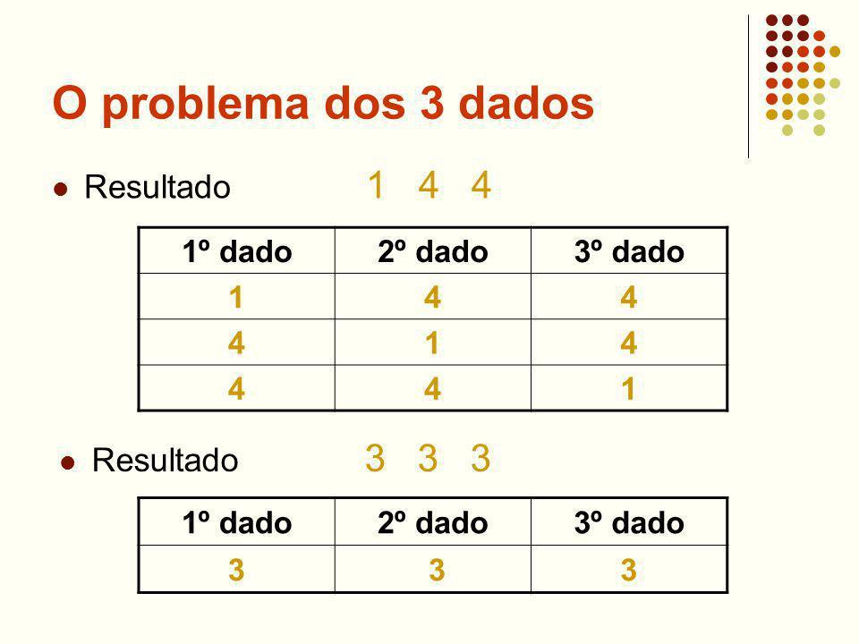 O problema dos 3 dados Resultado 1 4 4 1º dado2º dado3º dado 144 414 441 Resultado 3 3 3 1º dado2º dado3º dado 3 33