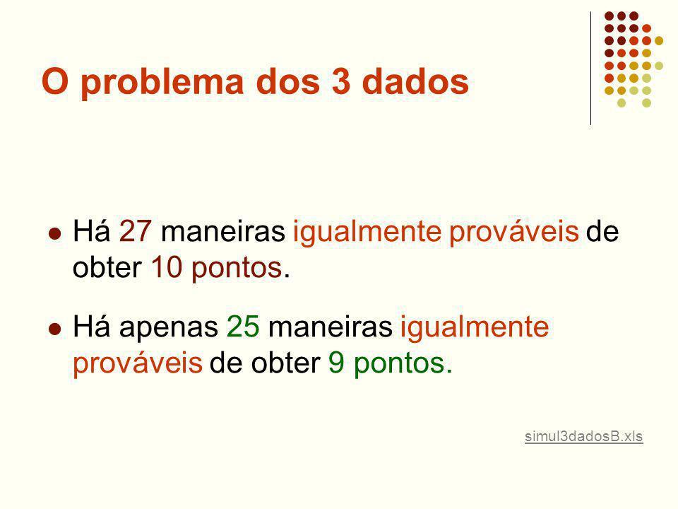 O problema dos 3 dados Há 27 maneiras igualmente prováveis de obter 10 pontos. Há apenas 25 maneiras igualmente prováveis de obter 9 pontos. simul3dad