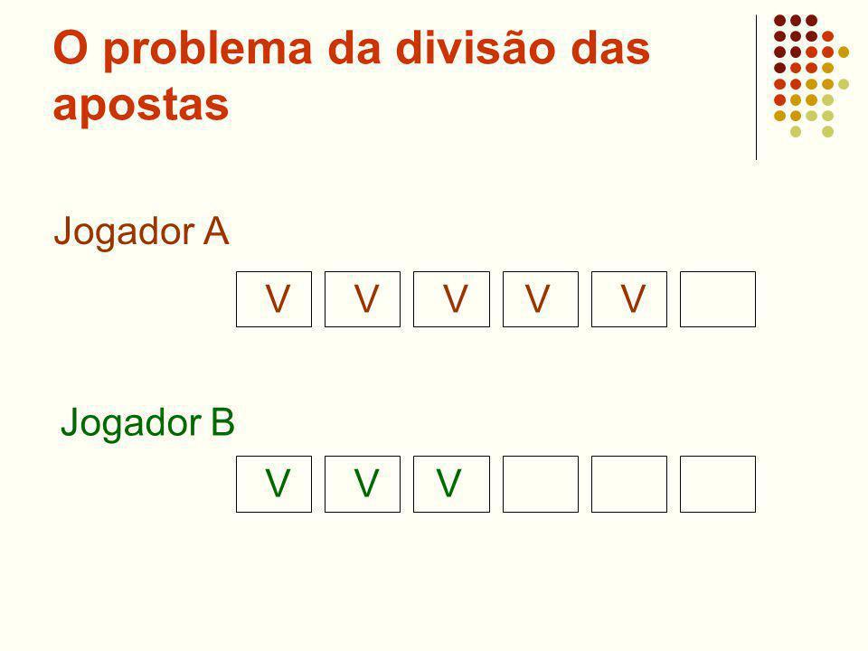 O problema da divisão das apostas Jogador A Jogador B VVVVV VVV