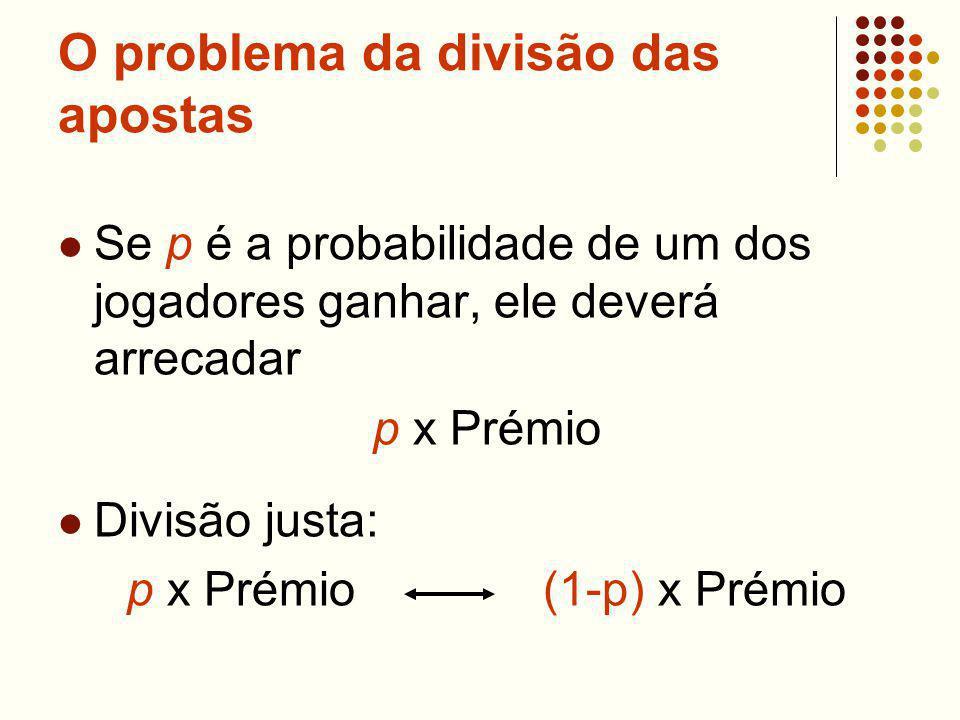 O problema da divisão das apostas Se p é a probabilidade de um dos jogadores ganhar, ele deverá arrecadar p x Prémio Divisão justa: p x Prémio (1-p) x