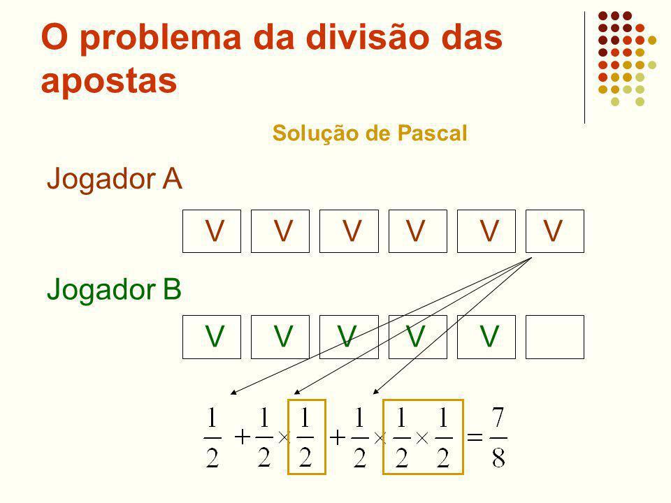 O problema da divisão das apostas Jogador A Jogador B VVVVV VVV V VV Solução de Pascal