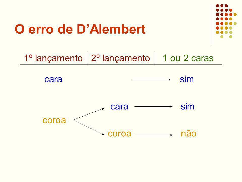 O erro de DAlembert cara sim coroa coroa não 1º lançamento2º lançamento1 ou 2 caras