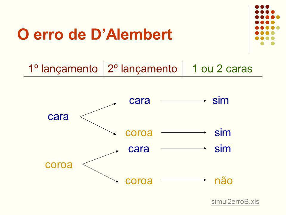 O erro de DAlembert cara sim cara coroa sim cara sim coroa coroa não 1º lançamento2º lançamento1 ou 2 caras simul2erroB.xls