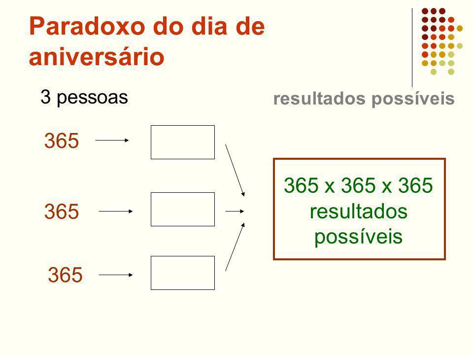 Paradoxo do dia de aniversário 3 pessoas 365 x 365 x 365 resultados possíveis 365 resultados possíveis