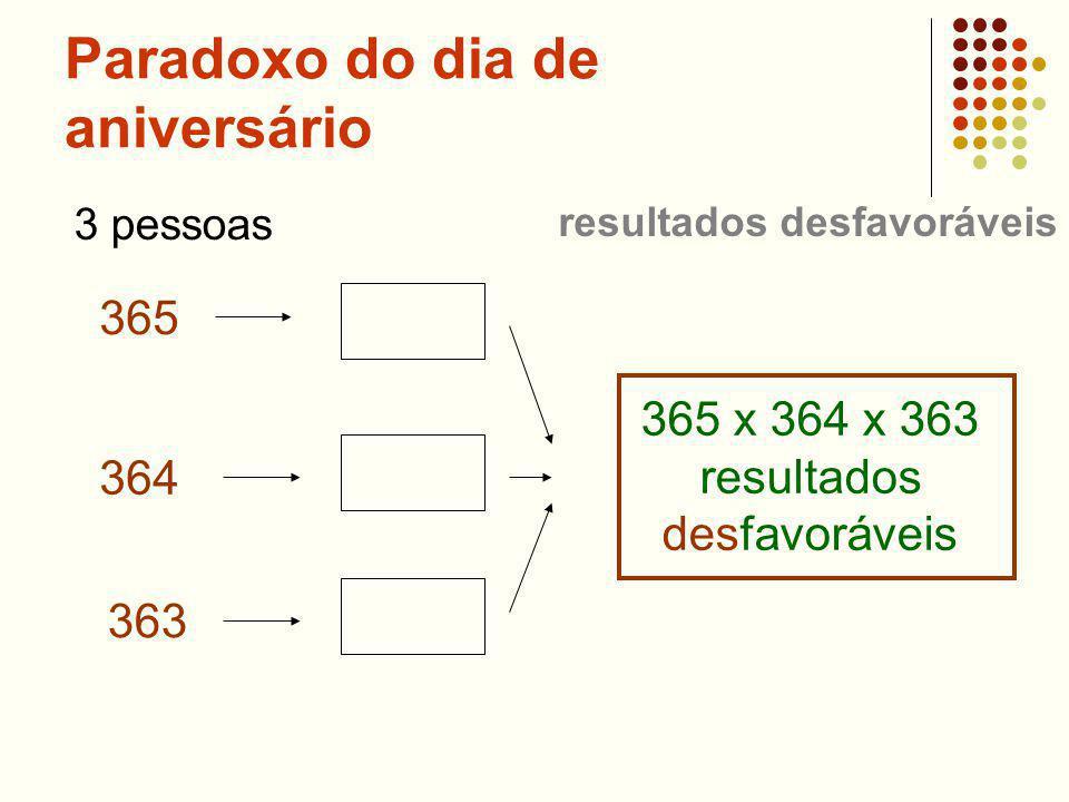 Paradoxo do dia de aniversário 3 pessoas 365 x 364 x 363 resultados desfavoráveis 365 364 363 resultados desfavoráveis
