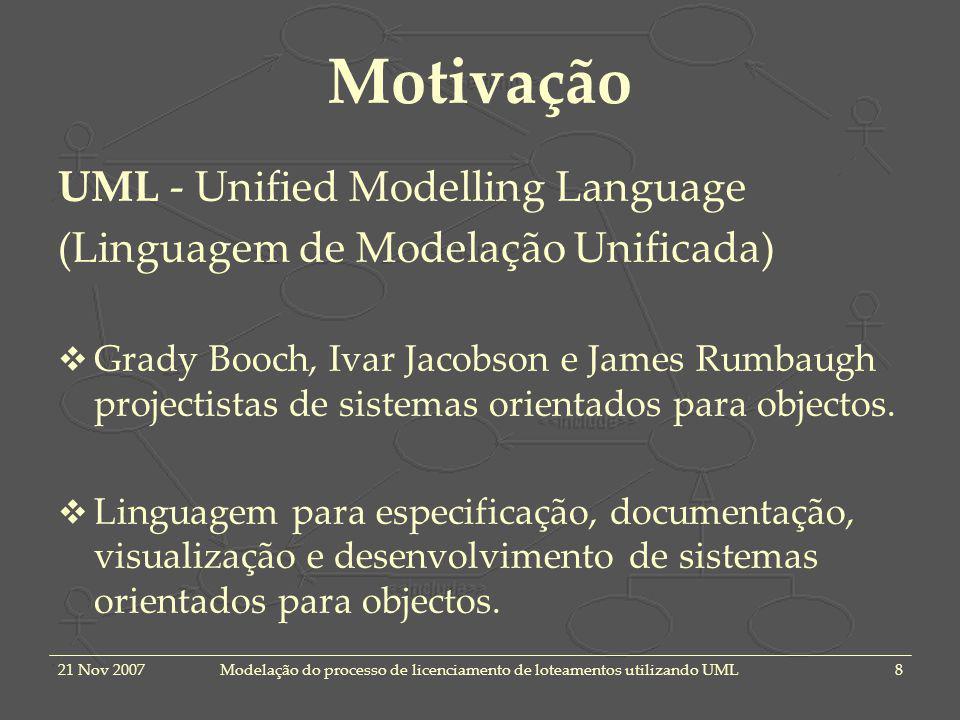 21 Nov 2007Modelação do processo de licenciamento de loteamentos utilizando UML9 Motivação Out 1995: Apresentada publicamente pela primeira vez Nov 1997: Adoptada pelo OMG (Object Management Group, organização internacional que aprova padrões abertos para aplicações orientadas a objectos, fundado em 1989) Ago 2007: Versão 2.1.1 de UML