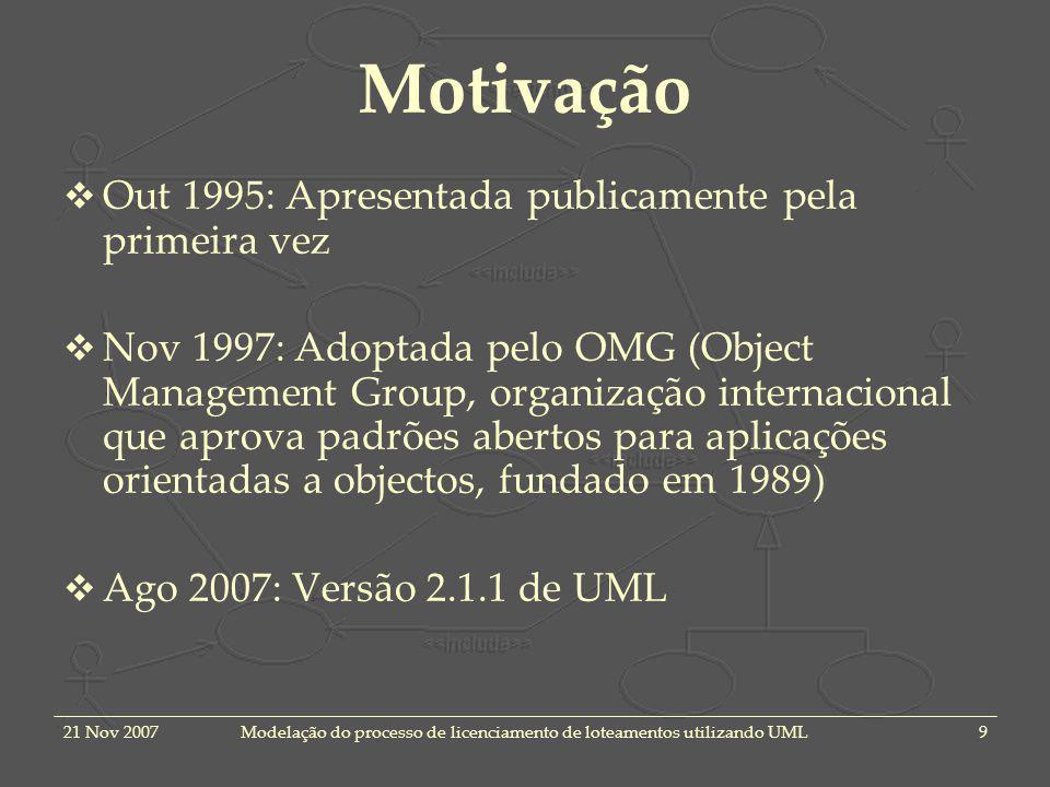21 Nov 2007Modelação do processo de licenciamento de loteamentos utilizando UML10 Motivação Não é uma metodologia de desenvolvimento, ou seja, não diz o que fazer primeiro e em seguida ou como projectar um sistema, mas auxilia na visualização do desenho e na comunicação entre objectos.