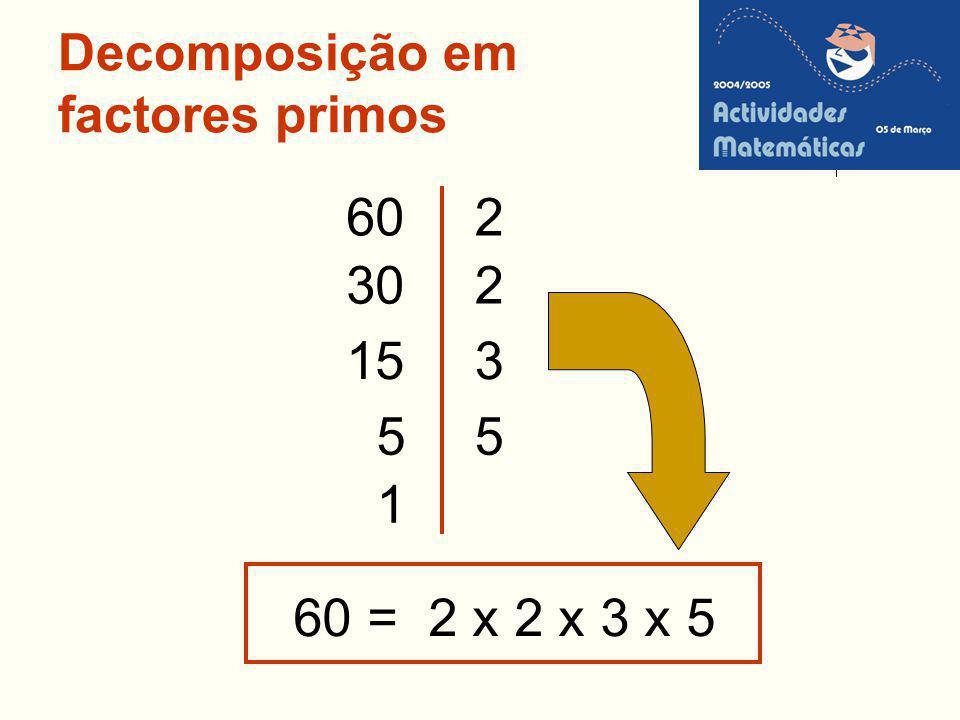 Decomposição em factores primos 60 = 2 x 2 x 3 x 5 5 15 230 260 3 5 1