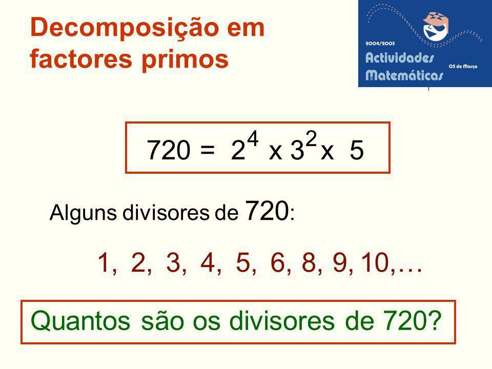 Decomposição em factores primos 720 = 2 x 3 x 5 4 6,9,2,8,3,10,…4,5,1, Alguns divisores de 720 : 2 Quantos são os divisores de 720?