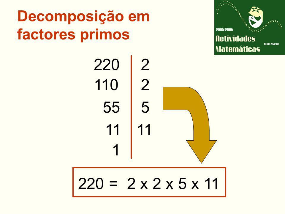 Decomposição em factores primos 220 = 2 x 2 x 5 x 11 11 55 2110 2220 5 11 1