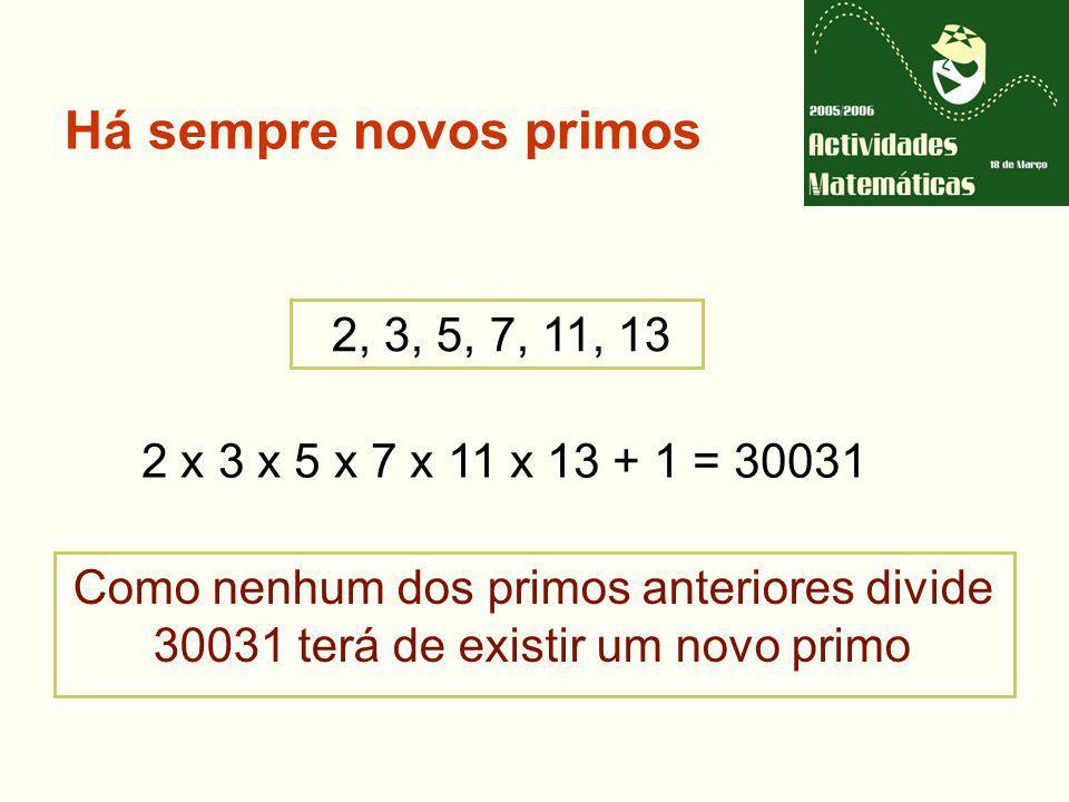 Há sempre novos primos 2, 3, 5, 7, 11, 13 2 x 3 x 5 x 7 x 11 x 13 + 1 = 30031 Como nenhum dos primos anteriores divide 30031 terá de existir um novo primo