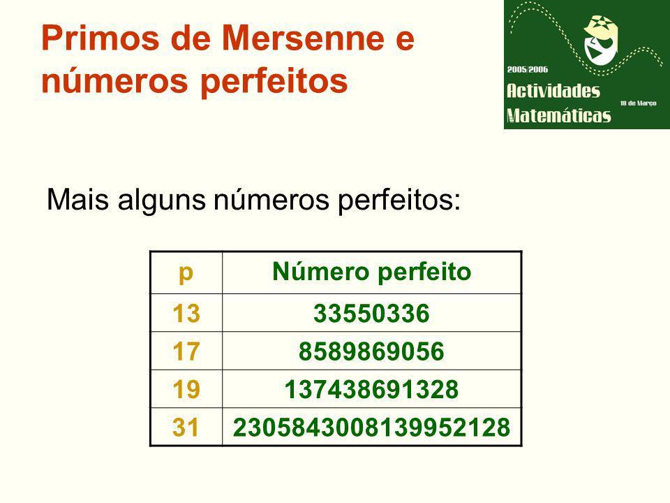 Primos de Mersenne e números perfeitos Mais alguns números perfeitos: pNúmero perfeito 1333550336 178589869056 19137438691328 312305843008139952128