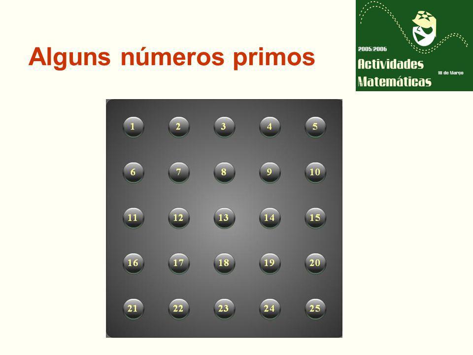 Números de Mersenne 2 PrimoNúmero de Mersenne 2 2 – 1 = 2 x 2 – 1 = 3 52 5 – 1 = 31 112 11 – 1 = 2047 2047 = 89 x 23
