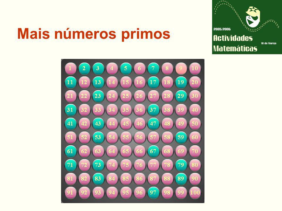 Primos de Mersenne Em 1644 Mersenne afirma que são primos os números gerados a partir de: p = 2, 3, 5, 7, 13, 17, 19, 31, 67,127, 257 Faltavam: p = 61, 89, 107