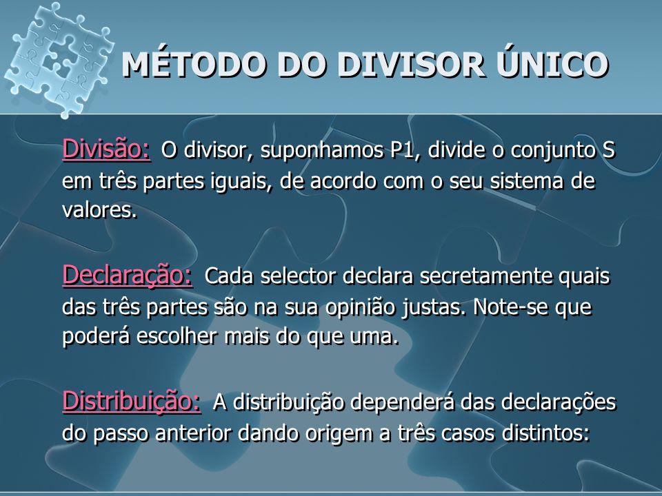 MÉTODO DO DIVISOR ÚNICO Divisão: O divisor, suponhamos P1, divide o conjunto S em três partes iguais, de acordo com o seu sistema de valores. Declaraç