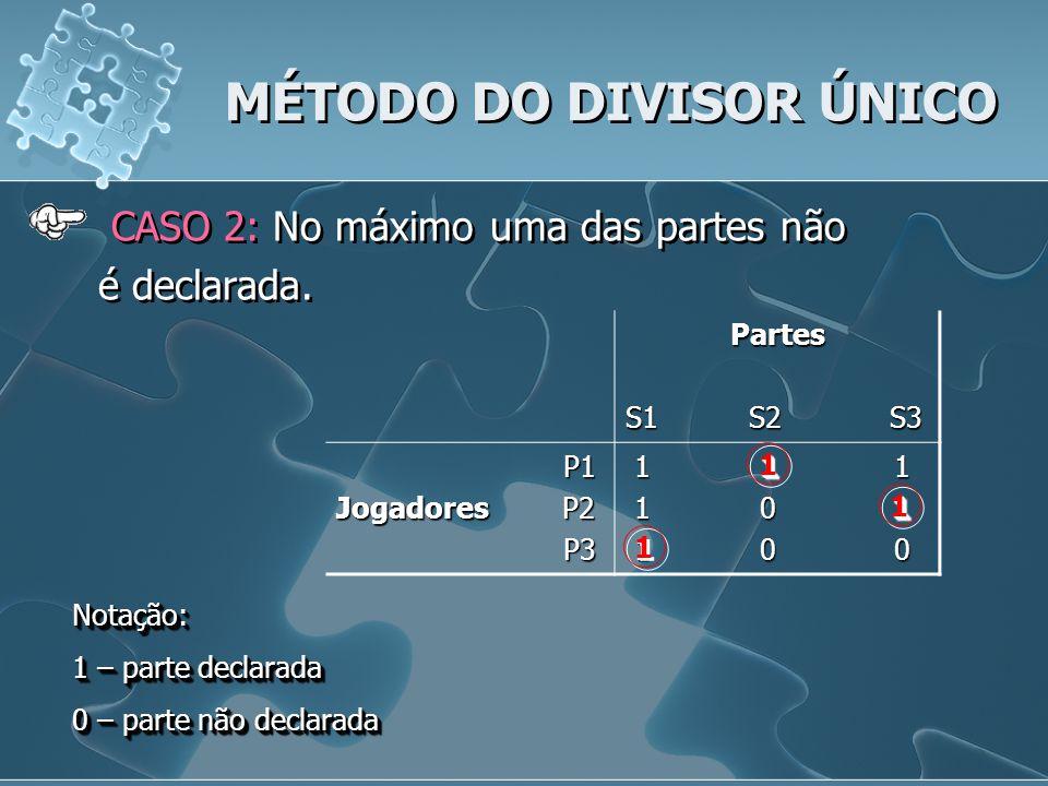 MÉTODO DO DIVISOR ÚNICO CASO 2: No máximo uma das partes não é declarada. CASO 2: No máximo uma das partes não é declarada. Partes S1 S2 S3 P1 P1 Joga