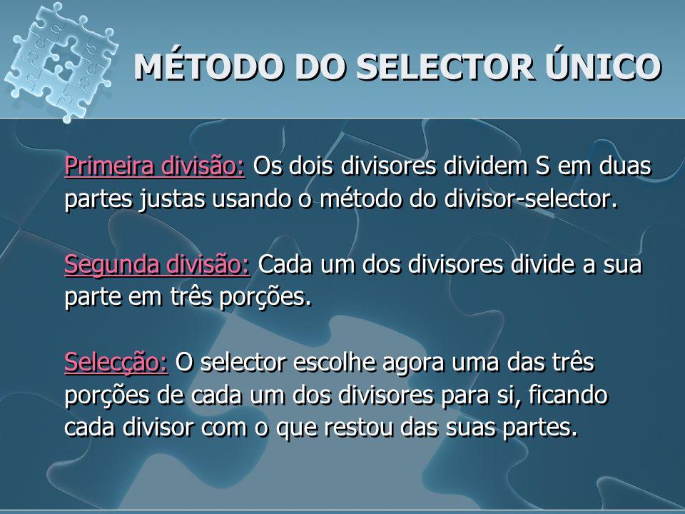 MÉTODO DO SELECTOR ÚNICO Primeira divisão: Os dois divisores dividem S em duas partes justas usando o método do divisor-selector. Segunda divisão: Cad