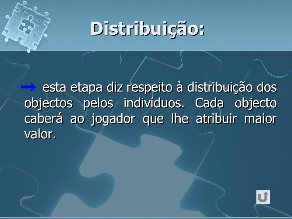 Distribuição: esta etapa diz respeito à distribuição dos objectos pelos indivíduos. Cada objecto caberá ao jogador que lhe atribuir maior valor.