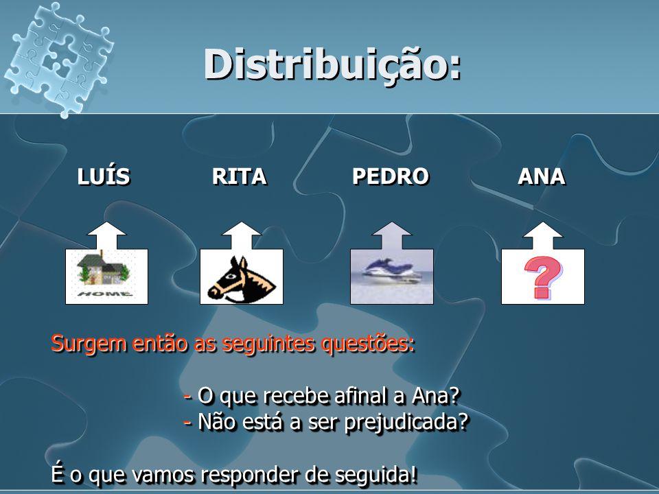 LUÍS Distribuição: Surgem então as seguintes questões: - O que recebe afinal a Ana? - Não está a ser prejudicada? É o que vamos responder de seguida!