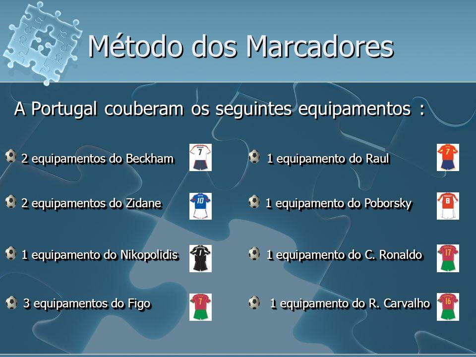 A Portugal couberam os seguintes equipamentos : Método dos Marcadores 2 equipamentos do Beckham 1 equipamento do Raul 2 equipamentos do Beckham 1 equi