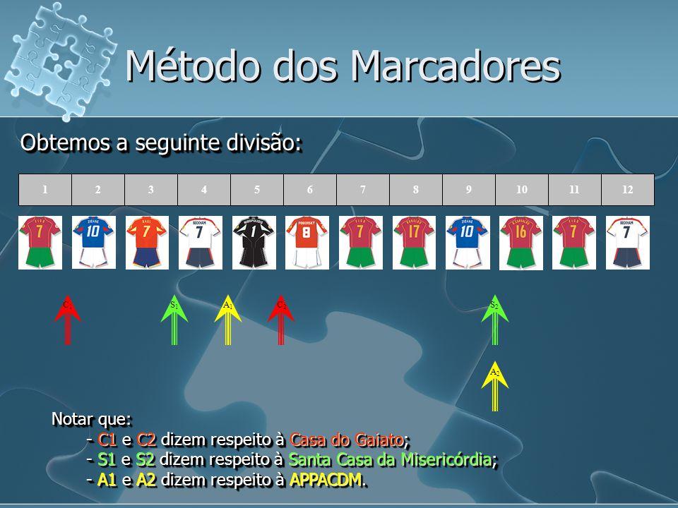 Método dos Marcadores Obtemos a seguinte divisão: 126543211110987 C 1 C 2 A 1 A 2 S 1 S 2 Notar que: - C1 e C2 dizem respeito à Casa do Gaiato; - S1 e