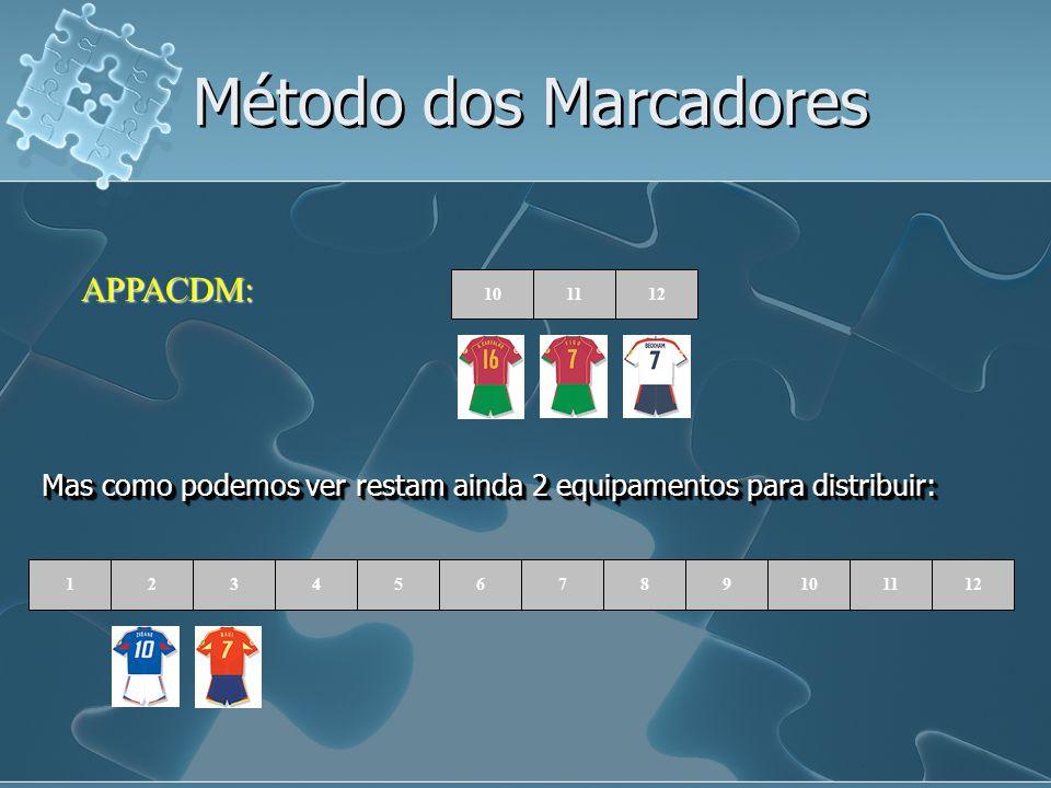 Método dos Marcadores APPACDM: 121110 Mas como podemos ver restam ainda 2 equipamentos para distribuir: 126543211110987