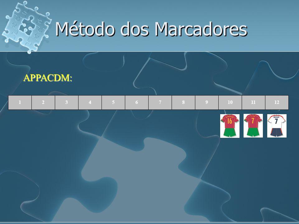 Método dos Marcadores APPACDM: 126543211110987