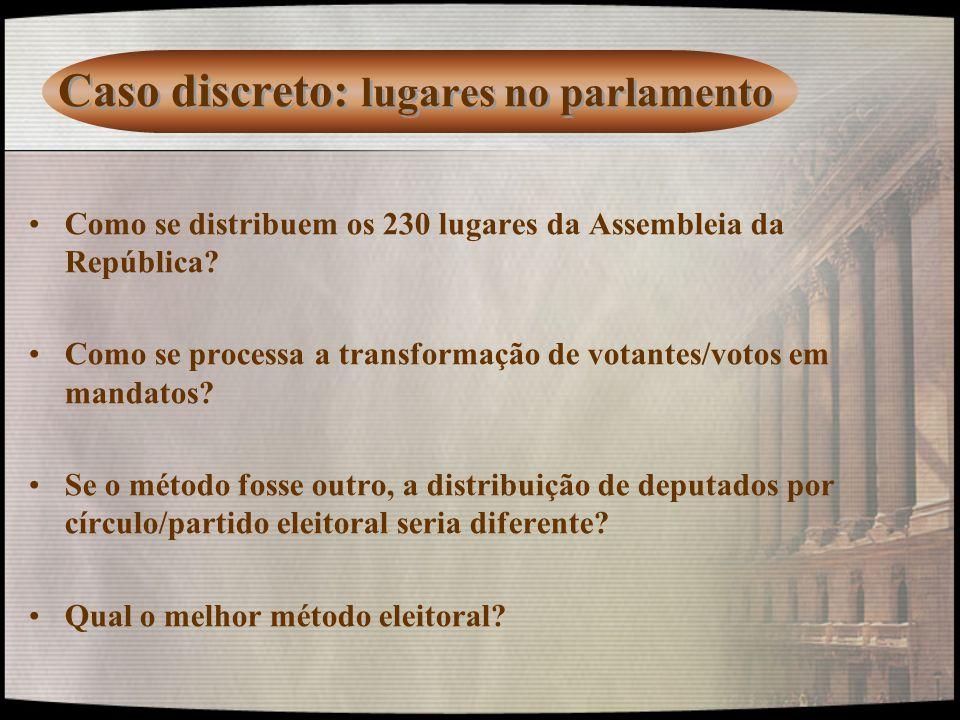 Caso discreto: lugares no parlamento Como se distribuem os 230 lugares da Assembleia da República? Como se processa a transformação de votantes/votos