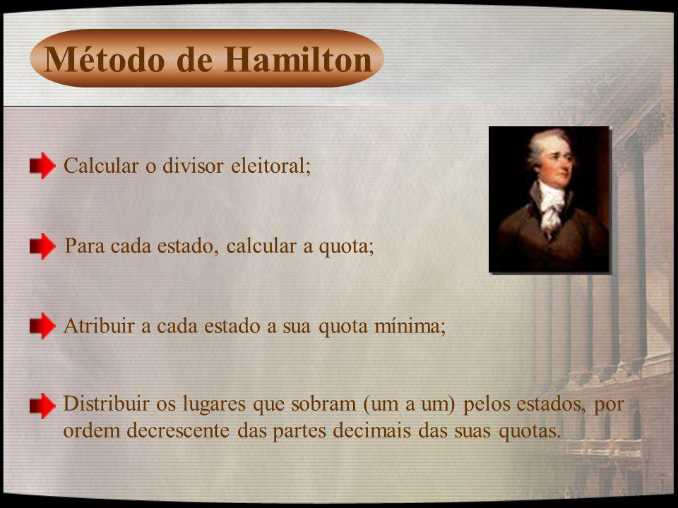 Método de Hamilton Calcular o divisor eleitoral; Para cada estado, calcular a quota; Atribuir a cada estado a sua quota mínima; Distribuir os lugares