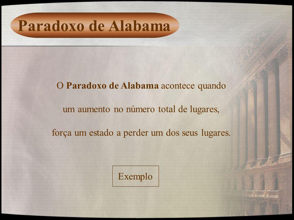 O Paradoxo de Alabama acontece quando um aumento no número total de lugares, força um estado a perder um dos seus lugares. Paradoxo de Alabama Exemplo