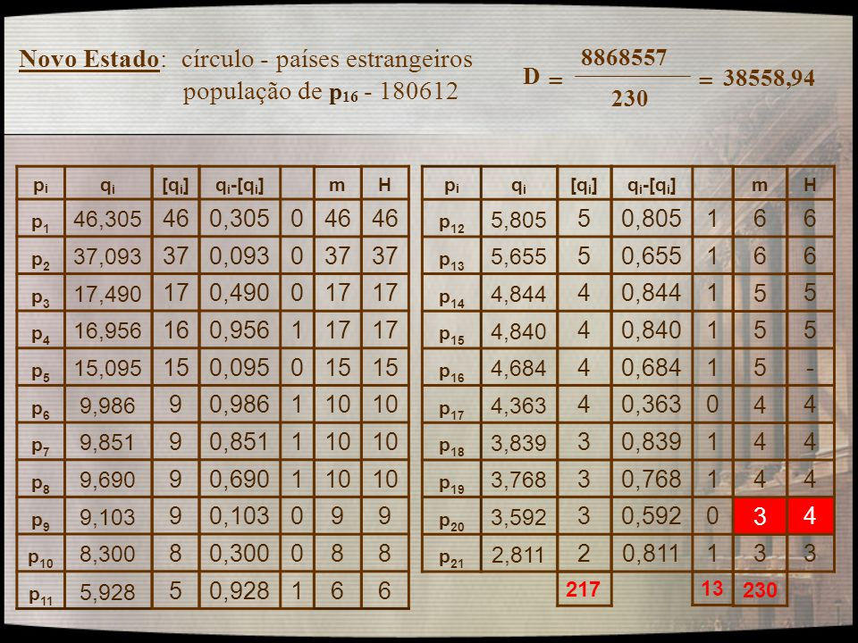 8868557 230 D == 38558,94 pipi qiqi p1p1 46,305 p2p2 37,093 p3p3 17,490 p4p4 16,956 p5p5 15,095 p6p6 9,986 p7p7 9,851 p8p8 9,690 p9p9 9,103 p 10 8,300