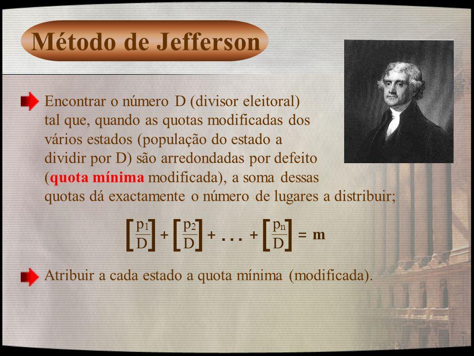 Método de Jefferson Encontrar o número D (divisor eleitoral) tal que, quando as quotas modificadas dos vários estados (população do estado a dividir p