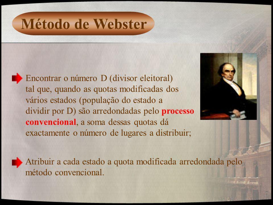 Método de Webster Encontrar o número D (divisor eleitoral) tal que, quando as quotas modificadas dos vários estados (população do estado a dividir por