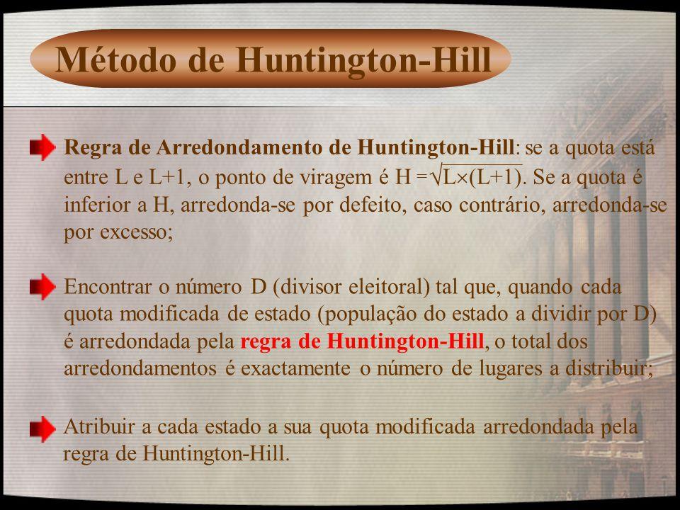 Método de Huntington-Hill Encontrar o número D (divisor eleitoral) tal que, quando cada quota modificada de estado (população do estado a dividir por