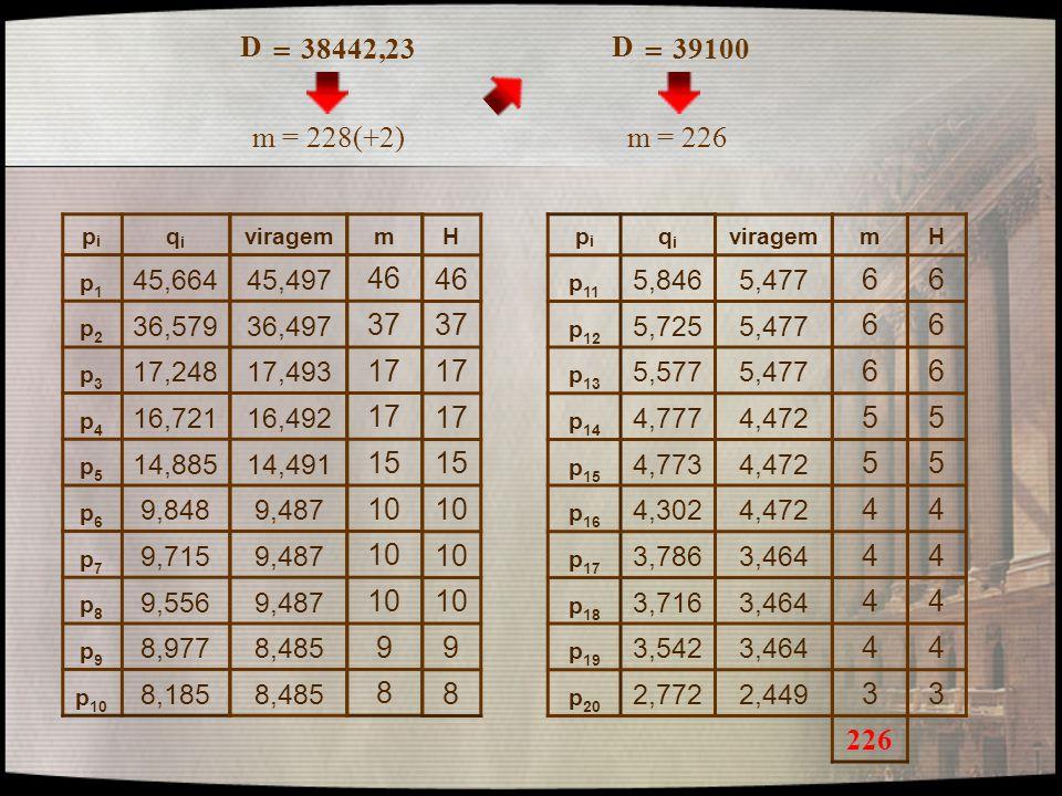 pipi qiqi p1p1 45,664 p2p2 36,579 p3p3 17,248 p4p4 16,721 p5p5 14,885 p6p6 9,848 p7p7 9,715 p8p8 9,556 p9p9 8,977 p 10 8,185 pipi qiqi p 11 5,846 p 12