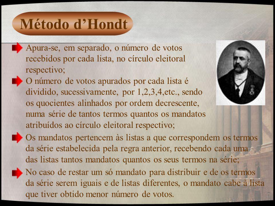 Método dHondt O número de votos apurados por cada lista é dividido, sucessivamente, por 1,2,3,4,etc., sendo os quocientes alinhados por ordem decresce