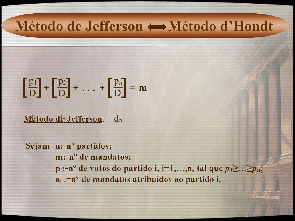 d1d1 d2d2 DDD [ = [ p1p1 ] + [ p2p2 ] + pnpn ] + … m Método dHondtMétodo de Jefferson dndn Método de Jefferson: Sejamn : = nº partidos; m : = nº de ma