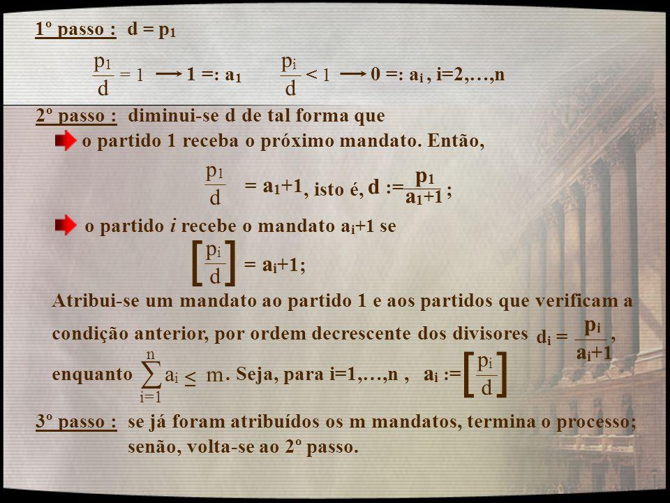 1º passo : d = p 1 p1p1 d = 1 1 = : a 1 pipi d < 1< 1 0 = : a i, i=2,…,n 2º passo : diminui-se d de tal forma que o partido 1 receba o próximo mandato
