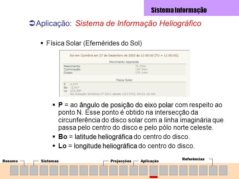 ResumoSistemasProjecçõesAplicação Referências Aplicação: Sistema de Informação Heliográfico Física Solar (Efemérides do Sol) ângulo de posição do eixo