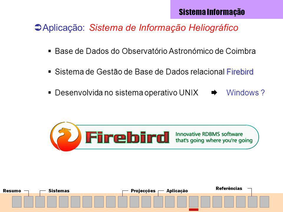 ResumoSistemasProjecçõesAplicação Referências Aplicação: Sistema de Informação Heliográfico Base de Dados do Observatório Astronómico de Coimbra Firebird Sistema de Gestão de Base de Dados relacional Firebird Desenvolvida no sistema operativo UNIX Windows .