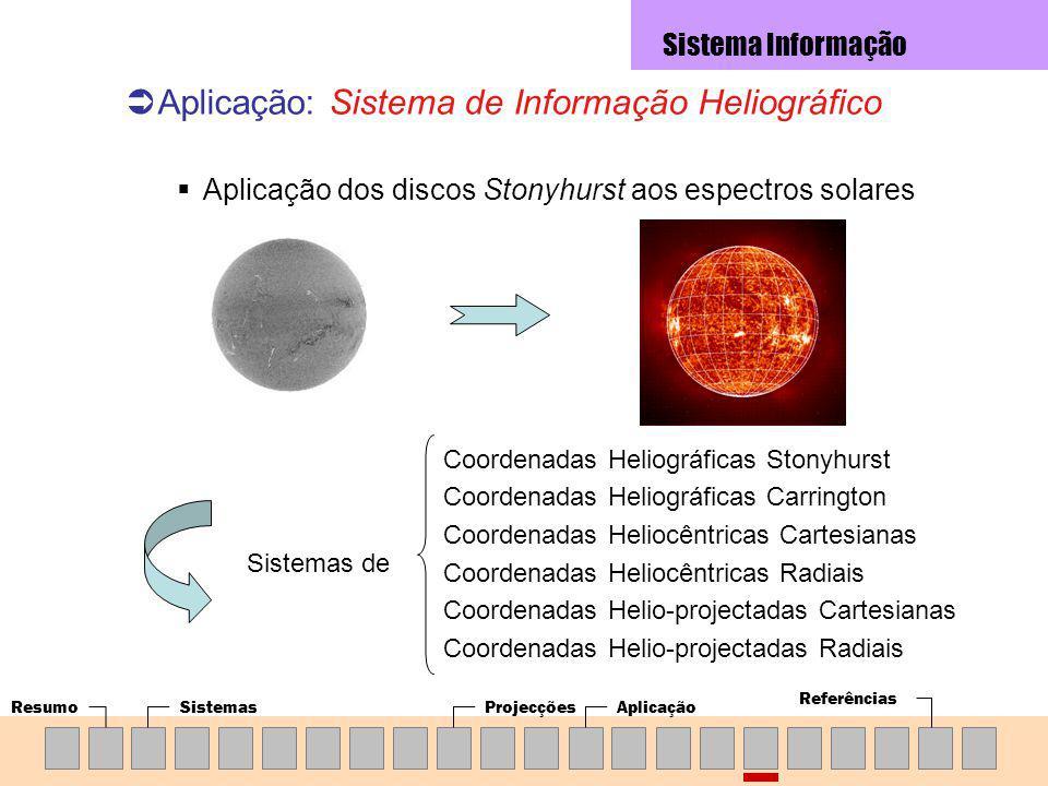 ResumoSistemasProjecçõesAplicação Referências Aplicação: Sistema de Informação Heliográfico Aplicação dos discos Stonyhurst aos espectros solares Sist