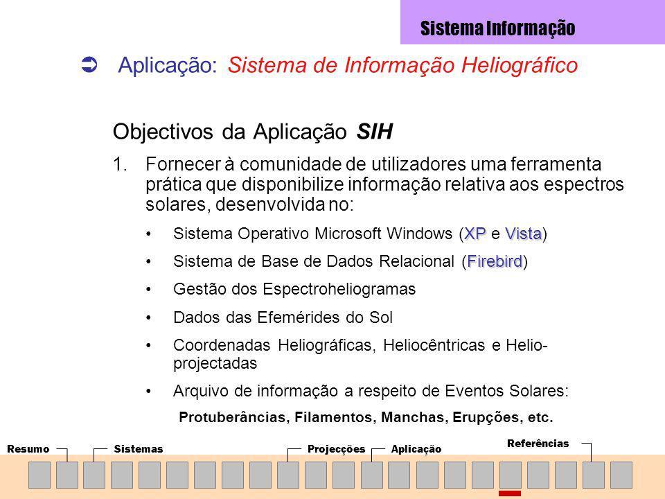 ResumoSistemasProjecçõesAplicação Referências Aplicação: Sistema de Informação Heliográfico Objectivos da Aplicação SIH 1.Fornecer à comunidade de utilizadores uma ferramenta prática que disponibilize informação relativa aos espectros solares, desenvolvida no: XPVistaSistema Operativo Microsoft Windows (XP e Vista) FirebirdSistema de Base de Dados Relacional (Firebird) Gestão dos Espectroheliogramas Dados das Efemérides do Sol Coordenadas Heliográficas, Heliocêntricas e Helio- projectadas Arquivo de informação a respeito de Eventos Solares: Protuberâncias, Filamentos, Manchas, Erupções, etc.