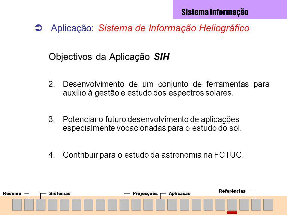 ResumoSistemasProjecçõesAplicação Referências Aplicação: Sistema de Informação Heliográfico Objectivos da Aplicação SIH 2.Desenvolvimento de um conjunto de ferramentas para auxílio à gestão e estudo dos espectros solares.