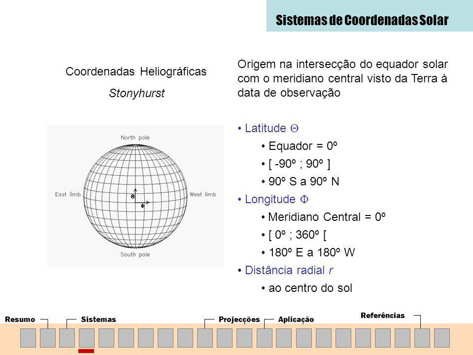 ResumoSistemasProjecçõesAplicação Referências Sistemas de Coordenadas Solar Coordenadas Heliográficas Stonyhurst Origem na intersecção do equador solar com o meridiano central visto da Terra à data de observação Latitude Θ Equador = 0º [ -90º ; 90º ] 90º S a 90º N Longitude Φ Meridiano Central = 0º [ 0º ; 360º [ 180º E a 180º W Distância radial r ao centro do sol