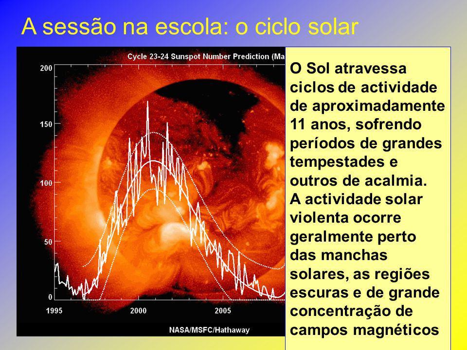 O Sol atravessa ciclos de actividade de aproximadamente 11 anos, sofrendo períodos de grandes tempestades e outros de acalmia.