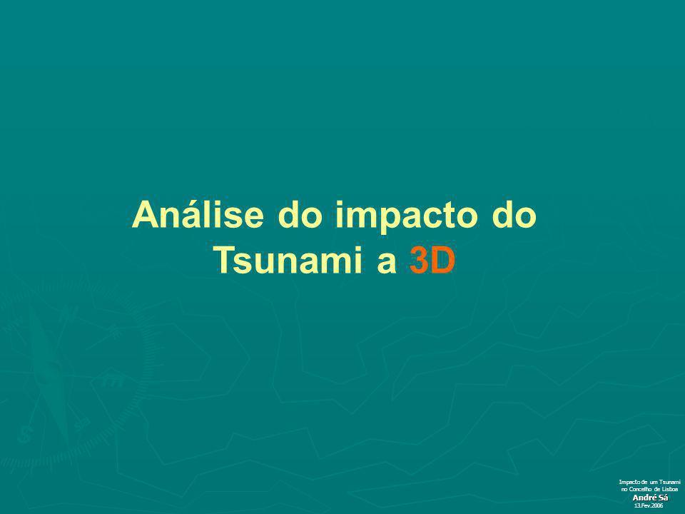 Análise do impacto do Tsunami a 3D André Sá 13.Fev.2006 Impacto de um Tsunami no Concelho de Lisboa